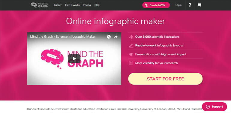 Free infographic maker for students