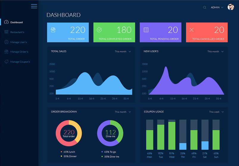 Material Dashboard PSD