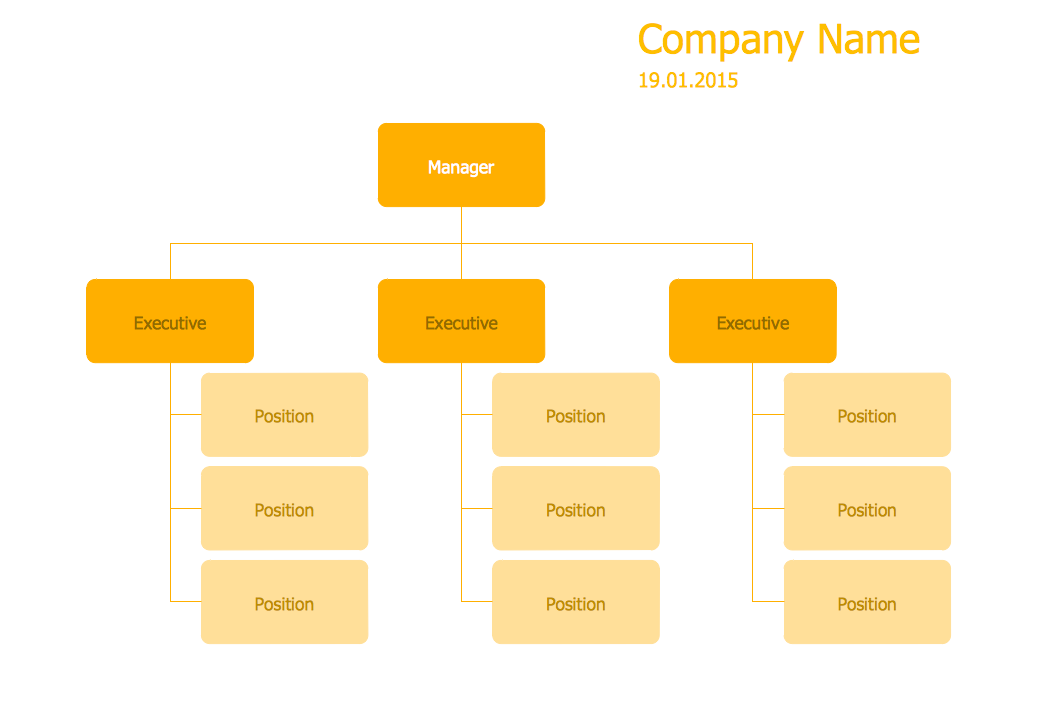 Free Organizational Chart Templates For Microsoft Word Thehotskills