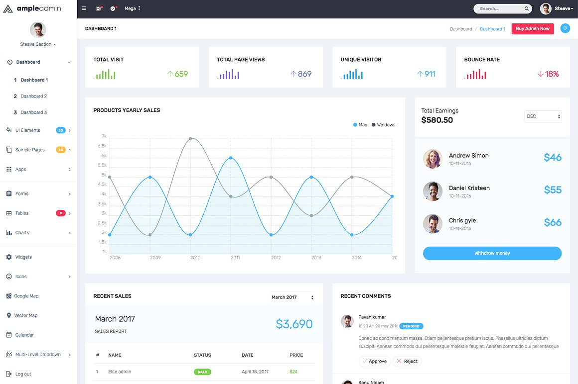 Ample Admin Dashboard Template
