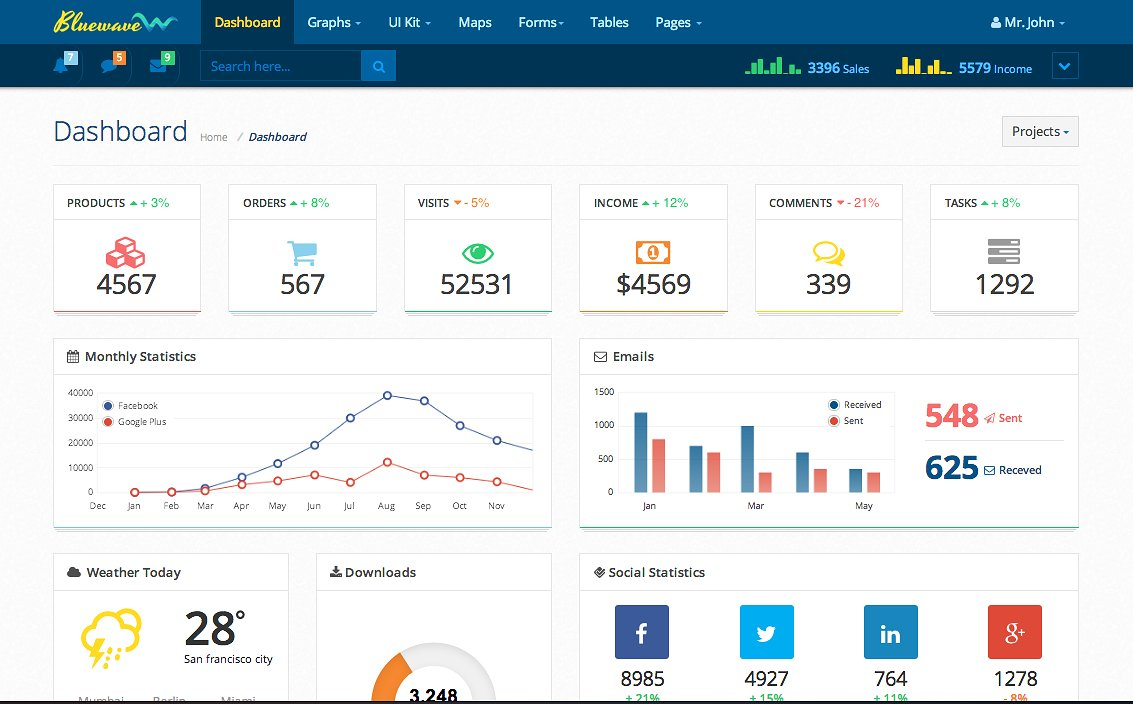 Bluewaves Bootstrap Dashboard Theme
