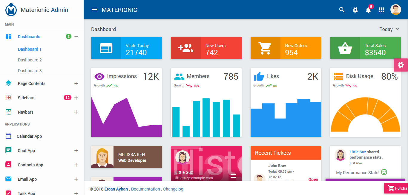 Materionic Material Design Bootstrap Responsive Admin Dashboard Template