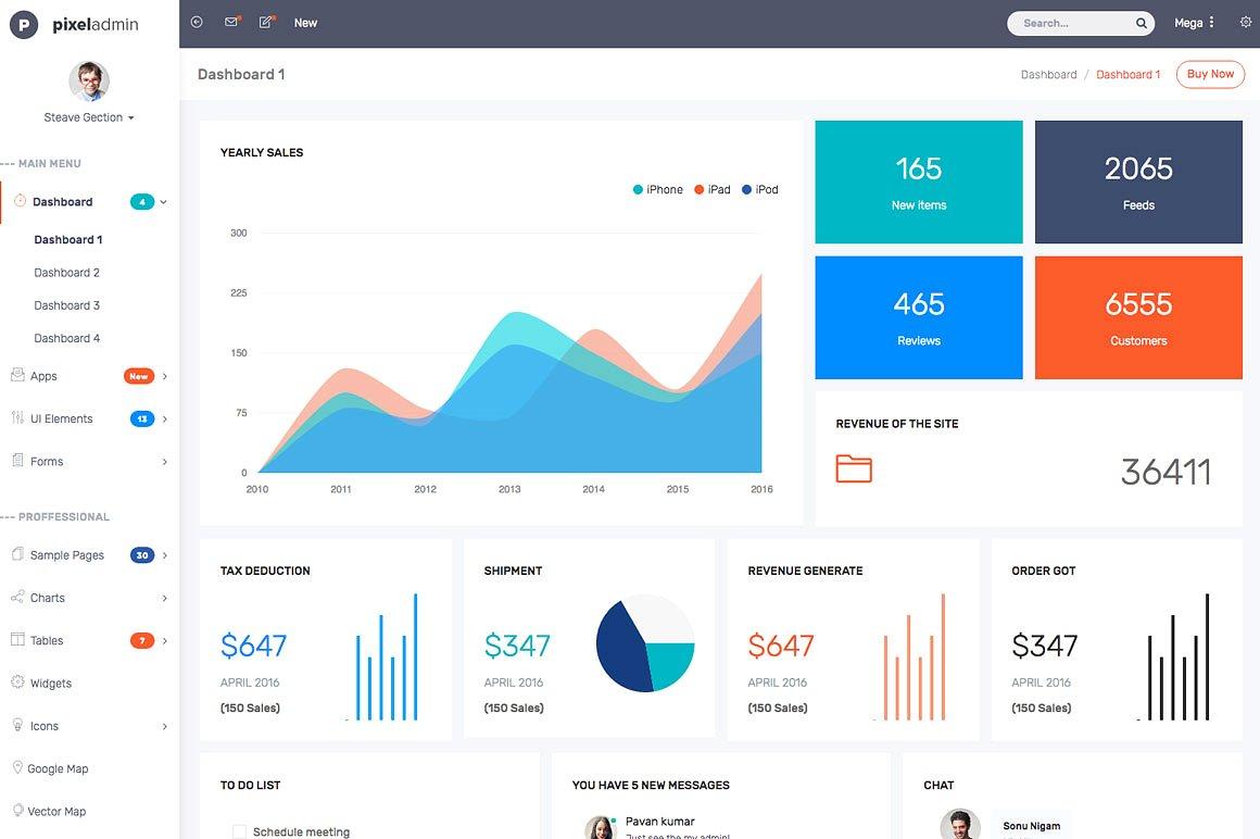 Pixel Admin-Responsive Dashboard Kit