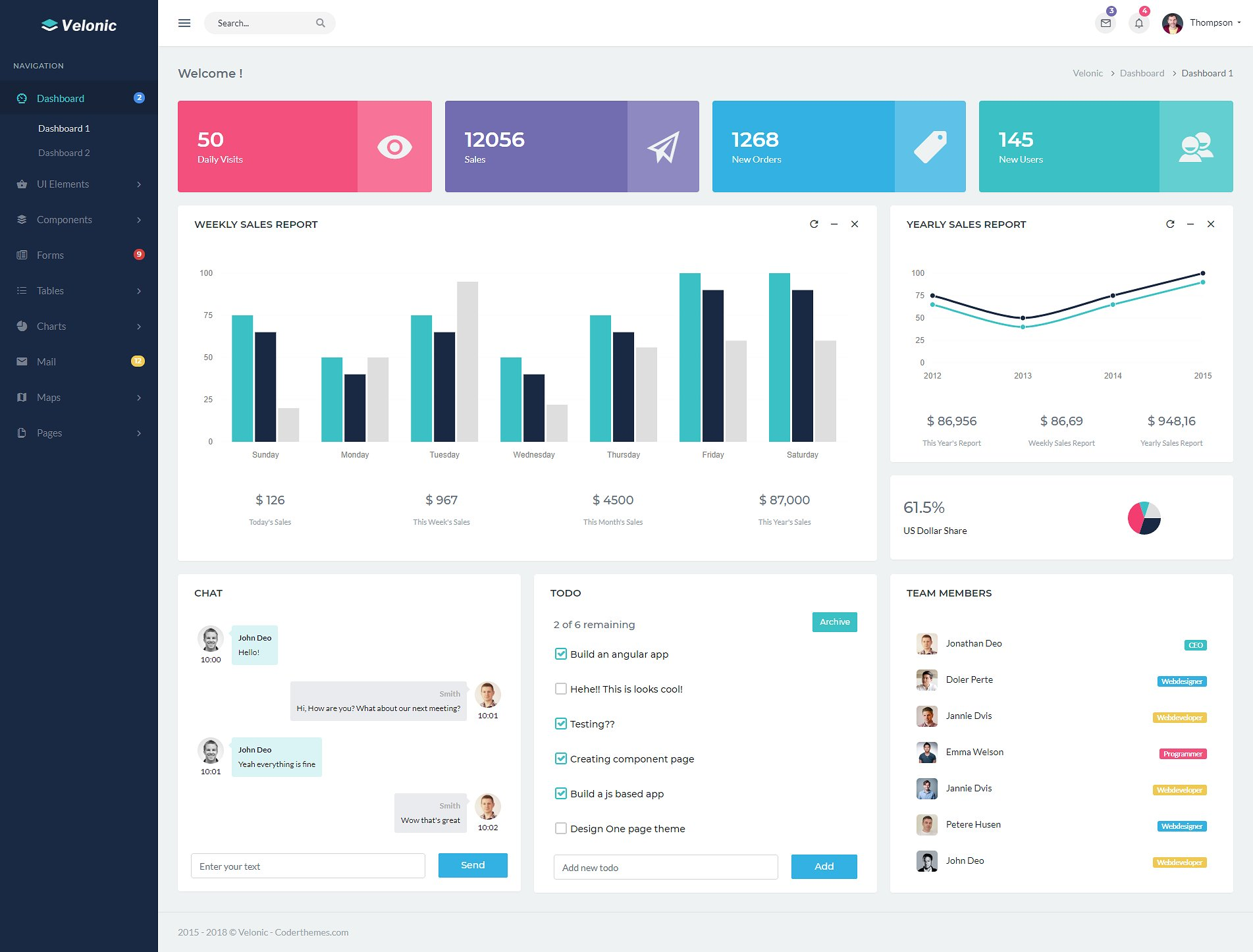 Velonic Admin Dashboard & Frontend