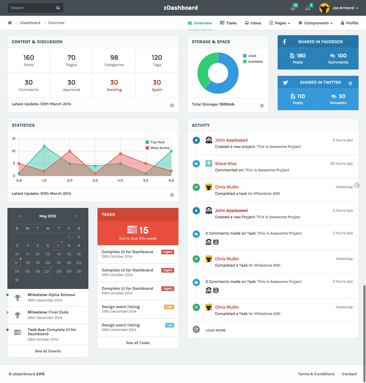 zDashboard: Simplest Dashboard