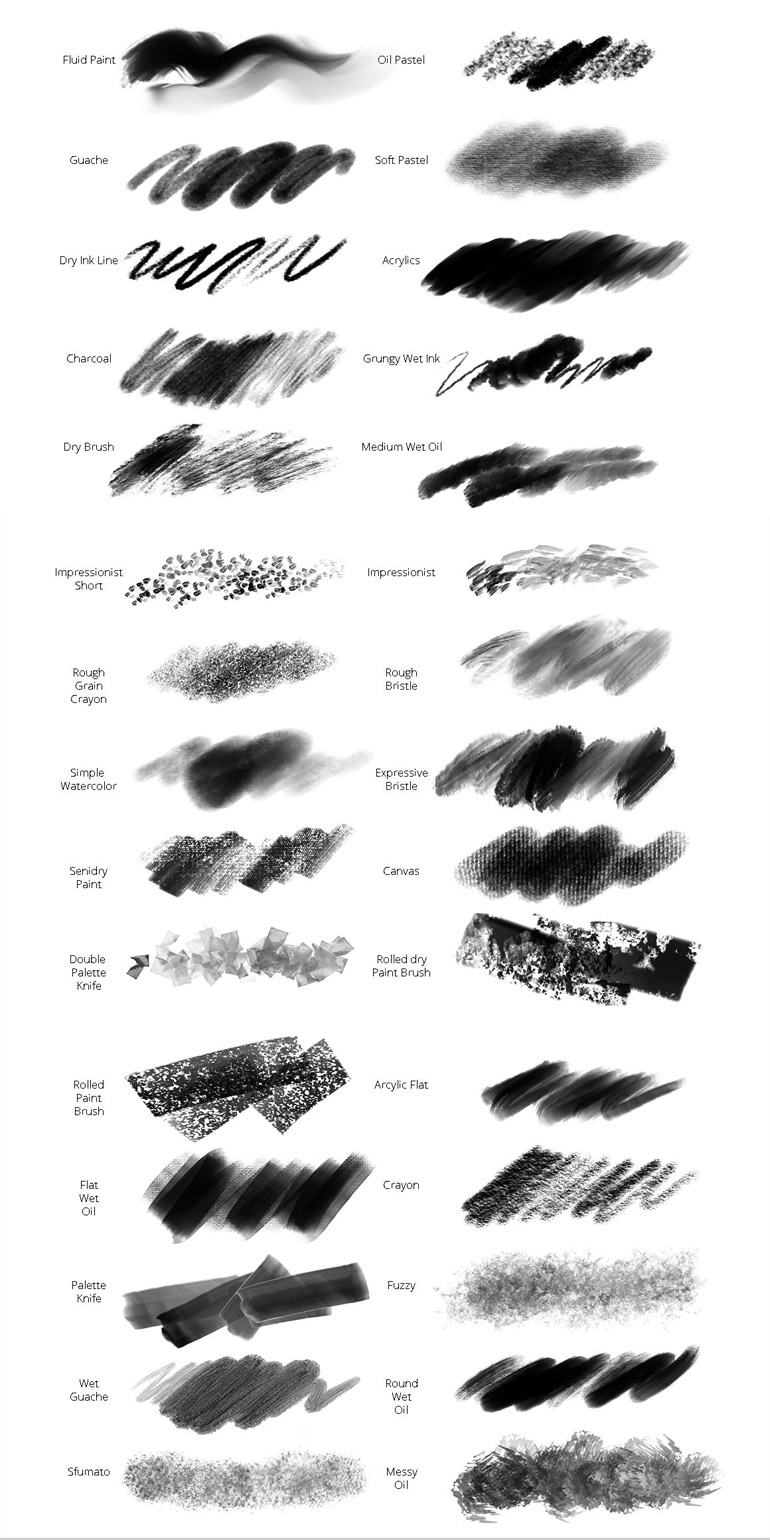 Procreate Natural Media Brushes