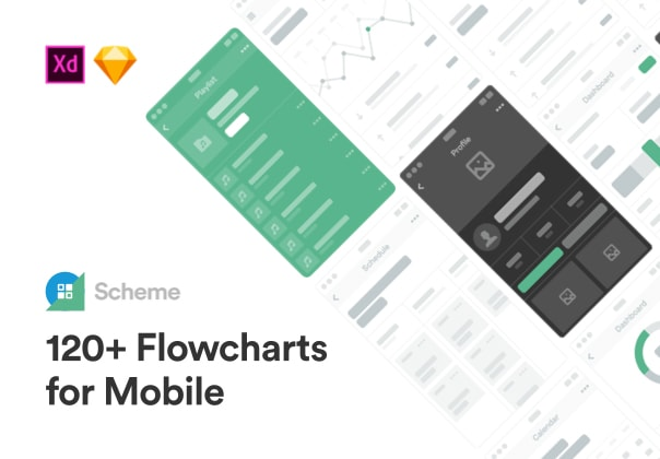 Mobile Flowcharts