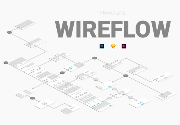 Sketch Flowcharts