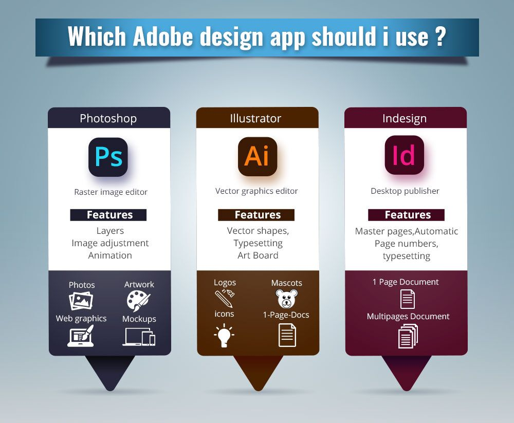 adobe design apps